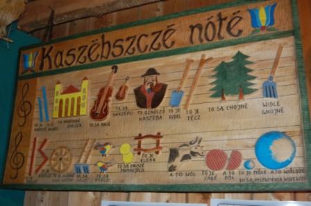 Czas nad morze - Centrum Edukacji i Promocji Regionu Szymbark