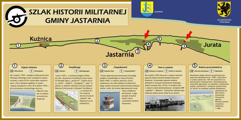 szlak-militarny-jastarnia-bunkry