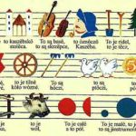Poznaj język kaszubski i alfabet przez śpiew i zabawę!