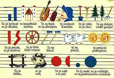 Język Kaszubski Alfabet